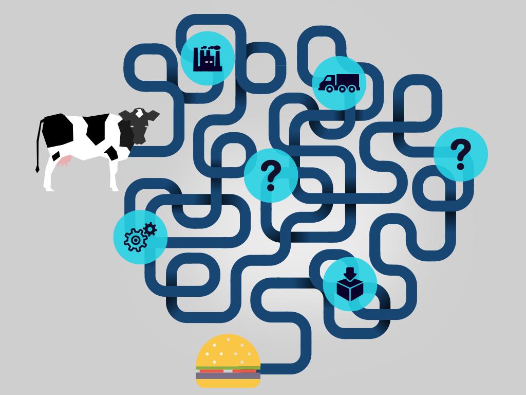 Dossier sur la sécurité alimentaire