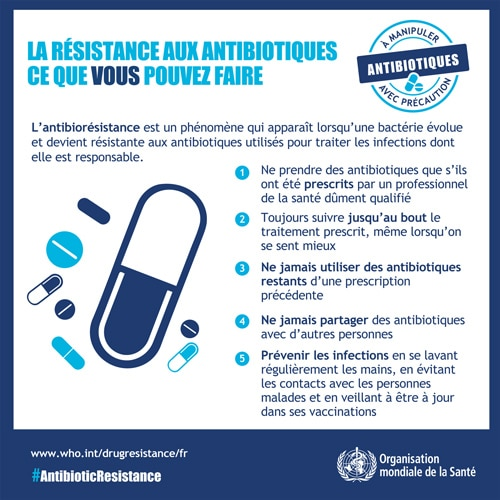 Antibioresistance campagne OMS