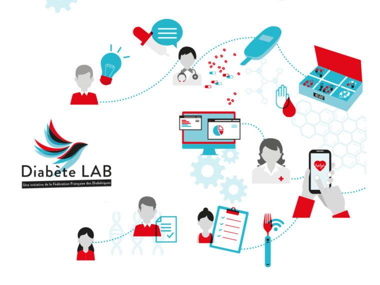 Caroline Guillot sociologue nous présente le Daibète Lab